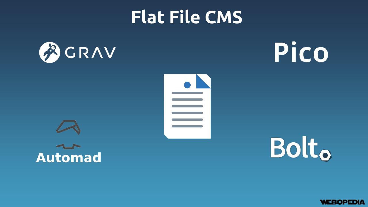 Reasons to use flat file CMS